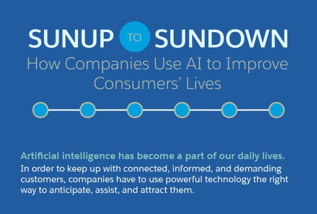 How Companies Use AI to Improve Consumers' Lives