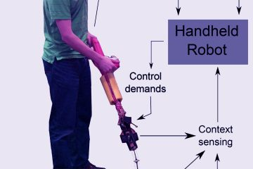 Rebel robot assists researchers understand human-machine cooperation